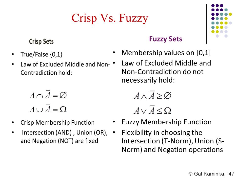 Crisp Vs. Fuzzy Membership values on [0,1]